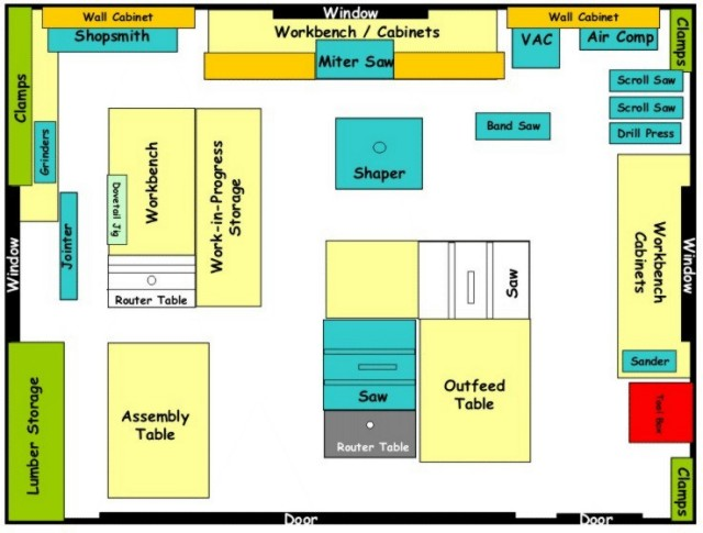 Machine Shop Layout