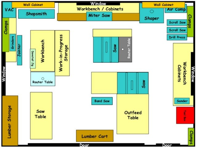 Jack Loganbills Shop Layout